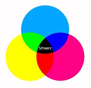 Primärfarben farbenlehre farbnebel de